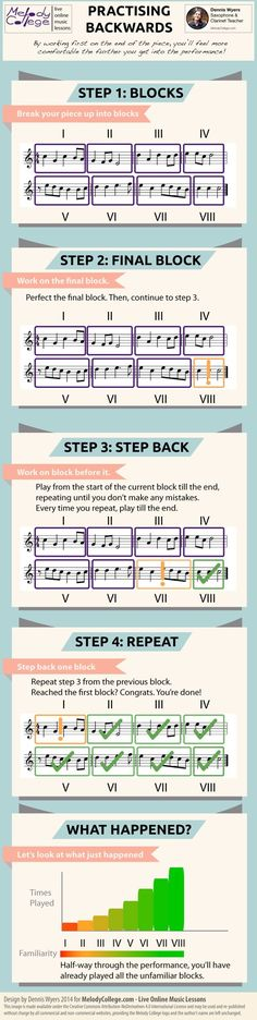 Try start to practise a piece with the end first. The idea is that you'll feel more 'at home' the further on you get. Try it out!