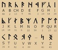Cirth - Dwarf Runes - The Lord of the Rings