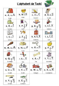 Alphabet illustré de Taoki