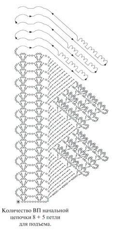 схема кружевной каймы для покрывала