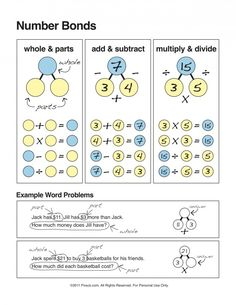 Number Bonds to 20 Twenty  Worksheets  Printables  No Prep