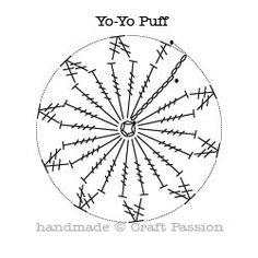 yo-yo puff chart