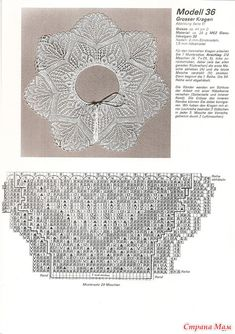 How To Knit: Christmas crafts ideas: Snowflake cape, free knitting patterns Lace Knitting Patterns, Knitting Charts, Lace Patterns, Knitting Stitches, Free Knitting, Stitch Patterns, Crochet Lace Collar, Knit Crochet, Crochet Hats