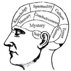La mente humana desde la disciplina sociológica.