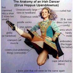 Irish Dancer Anatomy - For the best dressed Irish Dancer to memorize.