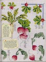 """Gallery.ru / KIM-2 - Альбом """"Frutas e verduras"""""""