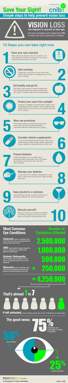 Keep your #eyes #healthy #infographic