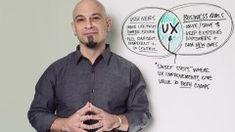 UX & Web Design Master Course: Strategy, Design, Development Course Site Get udemy paid courses fro free Design Web, User Experience Design, Master, Startup, Business Goals, Design Development, Online Courses, Free Courses, Like4like