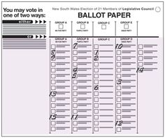 from there you can look up your sample ballot to see who is running and for what take time to find out what the etc pi