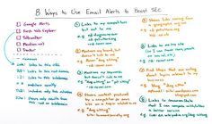 8 Ways to Use Email Alerts to Boost SEO - Whiteboard Friday - @mozhq - Thanks for the continued excellence @randfish