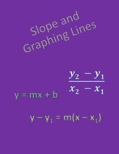 Geometry worksheet covering slope and graphing lines.