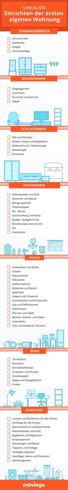 Checkliste Erste Eigene Wohnung : die 17 besten bilder von wohnung grundrisse grundriss ~ A.2002-acura-tl-radio.info Haus und Dekorationen