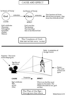 course in miracles - Google Search