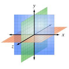 Front-End Challenge Accepted: CSS 3D Cube Coding Tutorials 3D Code CSS CSS3 Cube Resource Tutorial Web Design Web Development