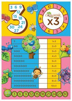 Szorzás feladatok Toddler Learning Activities, Classroom Activities, Preschool Math, Teaching Math, Pop Art Background, Diy Crafts For Girls, Math Notes, School Frame, Kids Math Worksheets