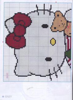 Chart1 Hello Kitty