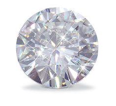 Best Substitutes For Diamond