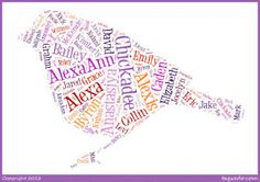 Tagxedo (like wordle but makes image). She also had all the students write a descriptive word of each classmate and made one for each student as a gift.