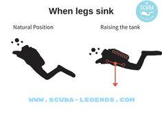 Scuba Legends - Buoyancy Sessions 4 - Improving Your Trim Scuba Diving Cancun, Best Scuba Diving, Scuba Diving Gear, Cave Diving, Scuba Watch, Diving Watch, Scuba Bcd, Scuba Diving Certification, Diving Regulator