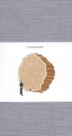 5 Year Diary: small diary with small space for every day for 5 years, 24 EUR on amazon