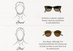 glasses for different face shapes - Google-haku