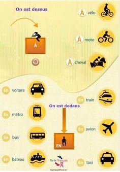 """À"" versus ""en"" with modes of transportation"