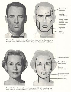 Drawing Woman Face Illustration Character Design 31 Ideas For 2019 Anatomy Head, Anatomy Drawing, Anatomy Of The Face, Facial Anatomy, Female Face Drawing, Woman Drawing, Drawing Faces, Man Face Drawing, Contour Drawing