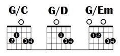 slashchords.jpg (501×235)