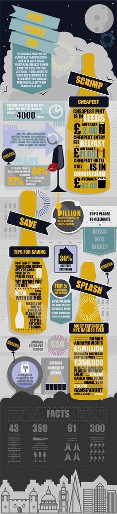 New Year's Eve 2015 Bumper Guide: Scrimp, Save or Splash?