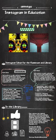 How to Use Instagram in the Classroom [Infographic] #education #technology #edtech