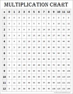 Free Math Printable: Blank Multiplication Chart (0-12 ...