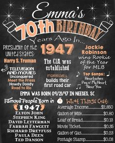 70th Birthday Chalkboard 1947 Poster 70 by ChalkingItUpBoards