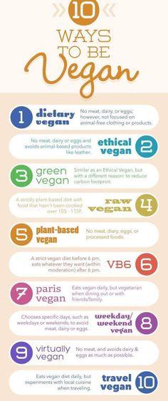 10 Ways to be Vegan.