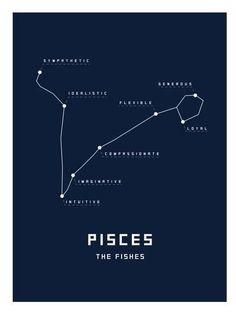 Astrology Chart Pieces Art Print at Art.com
