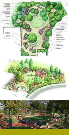 Sensory Garden for Special Needs School - Garden Planning 2020 Landscape Design Plans, Garden Design Plans, Landscape Architecture Design, Architecture Plan, Urban Landscape, Landscape Architects, Japanese Landscape, Landscape Sketch, Hard Landscaping Ideas