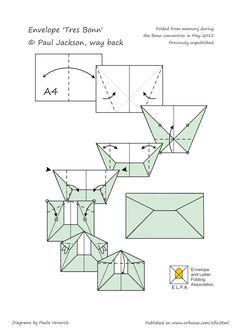 Make an easy origami envelope wallet diagram origami pinterest tresbonn pauljacksonf 10001414 ccuart Gallery