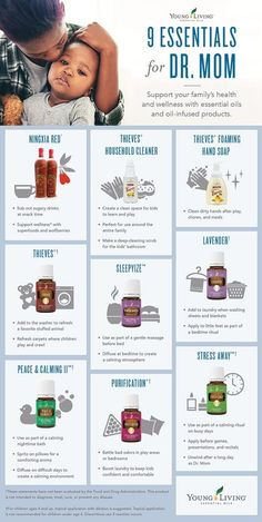 Young Living 9 essentials for Dr. Mom Infographic We've rounded up some of our favorite mom must-haves and kid-safe essential oils to help care for kids from sun up to sun down—and even the time in between. Kid Safe Essential Oils, Essential Oil Uses, Young Living Essential Oils, Thieves Essential Oil, Yl Oils, Living Essentials, Young Living Oils, Kombucha, Wellness