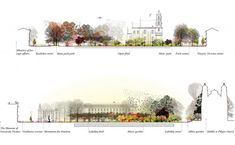pupa-lukiskes-sections. Sections in colour. Pinned to Garden Design - Landscape Plans by Darin Bradbury.