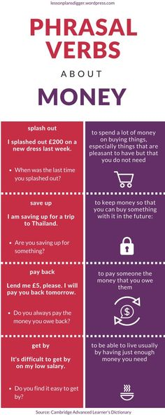 PHRASAL-VERBS-ABOUT-MONEY