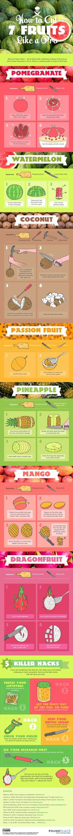 Slicing an apple or a tomato is easy enough, but serving up passion fruit or dragon fruit is a bit trickier. So is finding the most effective way to cut open a coconut, or get every last seed from a pomegranate (although we have you covered there.) Luckily, this handy graphic has tips for seven different fruits you can put to use right away.