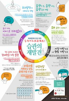 Rediscovery of habits – Nicewords Korean Quotes, Sense Of Life, Learn Korean, Information Graphics, Study Motivation, Life Advice, Wise Quotes, Love Messages, Study Tips