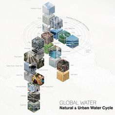 https://www.behance.net/gallery/Informal-Urbanism-Dharavi-Water-Tower/6087717