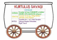 Classroom Activities, Social Studies, Grammar, Study, Writing, Education, Math, History, School