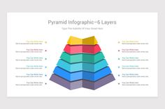 Pyramid Chart Keynote Diagram Template | Nulivo Market Keynote, Infographic, Diagram, Chart, Templates, Marketing, Writing, Infographics, Stencils