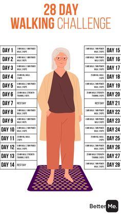 Walking Plan, Weight Loss Goals, Weight Loss Journey, Weight Loss Inspiration, Fitness Inspiration, Exercises, Workouts, Belly Fat Burner, Hard Workout