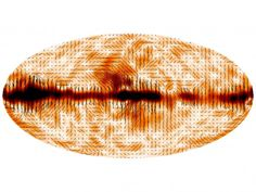 Planck has mapped the polarization of the CMB across the entire sky. Findings confirm latest theory of the Big Bang