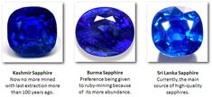 My Love for Kashmir - there is nothing like these rare Sapphires