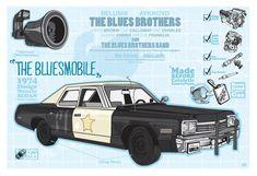 ''.Blues Brothers « Bluesmobile » affiche: « fixer l'allumeur de Cigarette », par Cutestreak Designs. 2012 Dodge Monaco Police 1974 ...'' https://www.etsy.com/fr/listing/121372075/blues-brothers-bluesmobile-affiche-fixer