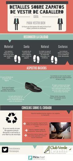 Lo que necesitas saber sobre el calzado masculino de vestir.