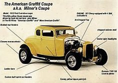 Never Underestimate The Influence Of Coupe American Hot Rod Trucks, Old Trucks, Pinstriping, Classic Hot Rod, Classic Cars, Hot Rods, American Graffiti, Us Cars, American Muscle Cars